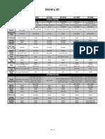 EPOCH 600 vs GEIT Comparison Chart