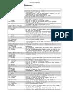 Academic Calendar B Fall 2012 - Spring 2013