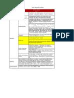 TDRs - SECTORES_OCTUBRE 2013 (3).xlsx