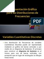Representación Gráfica para las Distribuciones de Frecuencias