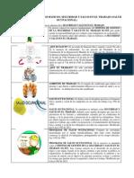 Conceptos Basicos Seguridad y Salud en El Trabajo (Salud Ocupacional)