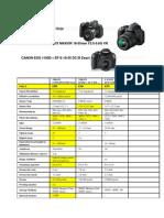 Comparing DSLR CAMERA