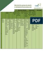 AO_CEP2_EvaluacionDeOpciones_CHN.pdf
