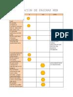 Evaluacion de Pag Web