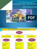 Lesiones Aparato Locomotor