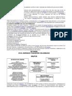 El Mercado Financiero Colombiano