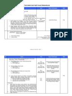 Daftar Tarif PPh Potput 2013