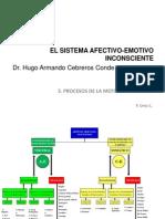 5. Sistema Afectivo-emotivo Inc- 3. Motilidad