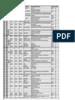 AP Calc MC Index 97-98-03