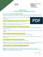 rehabcentre program improvement committee structure