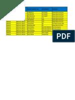 Copy of MREVA Printer Details_31 10 2013