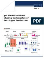 pH Carbonation Reading