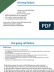 Call Setup Failure