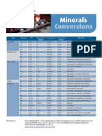 Minerals Conversions Techincal Note 2012