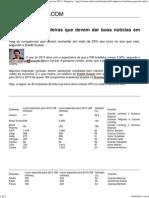 40 empresas brasileiras que devem dar boas notícias em 2013 - Empresas