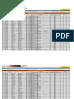 Relacion de Primaria Cuadro de Meritos 2013