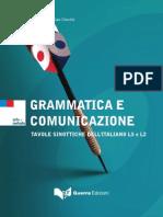 schede.grammatica[1].pdf