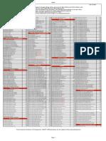 Asianic Parts Pricelist