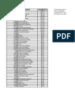 TPK Database May 2009