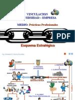 Estrategia VINCULACION UNIVERSIDAD - EMPRESA