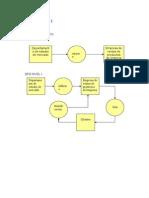Diagrama de Flujos de Datos
