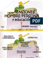 Dimension Person A