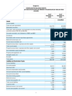 2013Q4 Google Earnings Data
