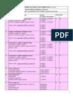 2. PdS L-11 _Ord. 2008_ a.a. 2013-14