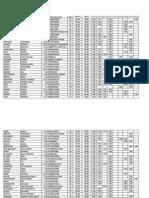 A00 INFANZIA - Graduatoria Provvisoria 17-12-2013-2