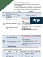 Información Líneas de Enfasis 2014-1