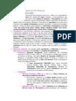 Study Guide Historia de Mexico UNAM