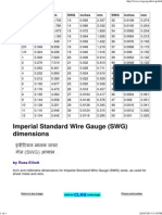 Standard Wire Gauge (SWG) Conversion to Metric