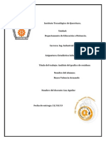 Análisis del grafico de residuos EI II