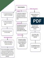 4evaluación diagnósticaMAPA CONCEPTUAL.docx