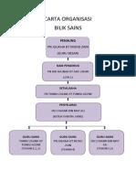 Carta Organisasi Bilik Sains 2013