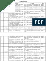 二年级华文全年计划 BC