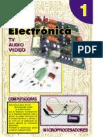 El Mundo de La Electronica