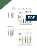 Sample Demand Analysis