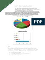 BI Analytics - Articles