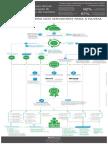 Windows Server 2012 Certificacao e Planos de Carreira