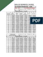 Gmm Tabelas de Vencimentos - 2014 - 7%