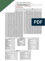 Goo - Goa i Tabelas de Vencimentos - 2014 - 7%.
