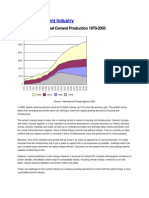 Global Cement Production 1970-2050