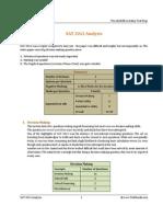 XAT 2012 Analysis