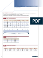 CABLE TRAY LOAD FACTOR AND SPEC..pdf