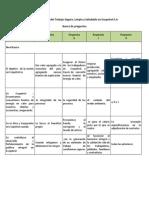 Banco de Preguntas Para Fomento Del Trabajo Seguro, Limpio y Saludable en Ecopetrol s.a.