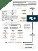 R-003 - Flujo de Plan de Accion en Caso de Incidente