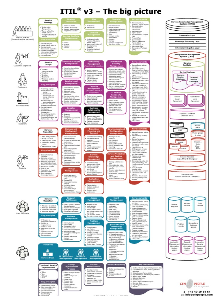 the big picture certificate 3 book pdf download