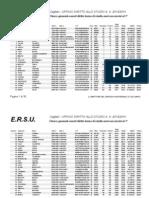 List a Stud Col Lab 2013