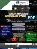 Asean Paradize 2014